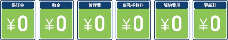 保証金¥0 敷金¥0 管理費¥0 事務手数料¥0 解約費用¥0 更新料¥0